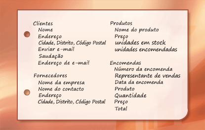 Captura de ecrã de itens de informações agrupados por assuntos