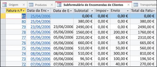 Uma tabela de dados com separadores que pode ser reorganizada