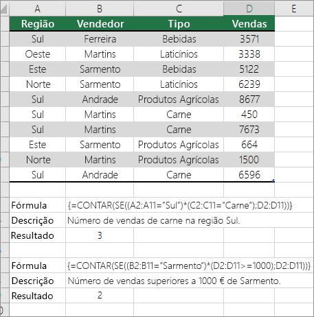 Exemplos de funções CONTAR e SE aninhadas