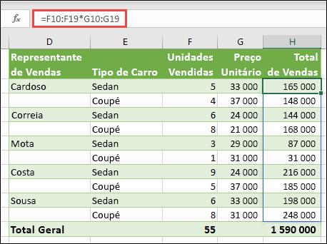 Função de matriz com várias células na célula H10 = F10: F19 * G10: G19 para calcular o número de carros vendidos por preço unitário
