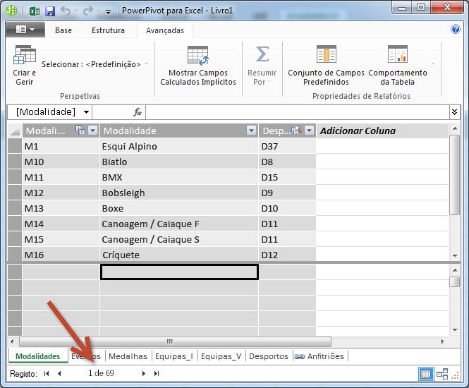 O PowerPivot apresenta o número de registos