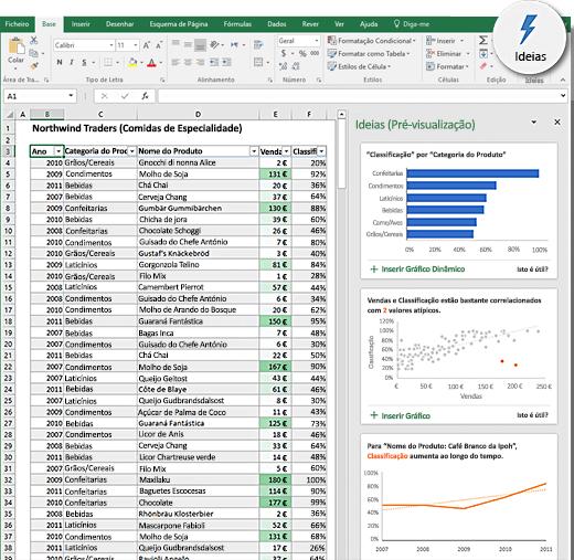 Ideias no Excel
