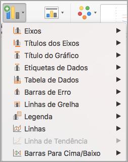 Adicionar elemento de gráfico menu