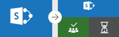 Modelo de fluxo da Microsoft para o SharePoint e o Planner