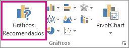 Botão Gráficos Recomendados no separador Inserir