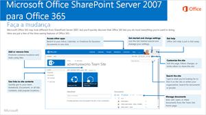 SharePoint 2007 para o O365