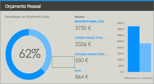 Versão antiga do modelo Orçamento Pessoal do Excel, com cores de baixo contraste (azul e azul-claro num fundo cinzento).