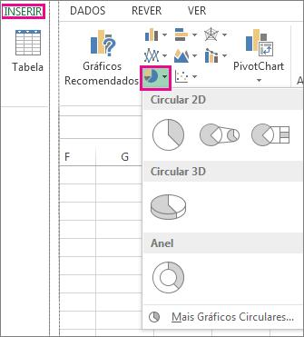 Opção de gráfico circular no grupo Gráficos no separador Inserir