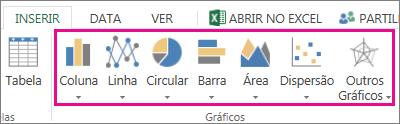 Gráficos no separador Inserir