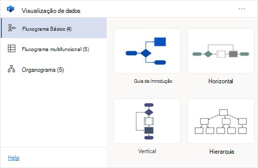 O add-in Data Visualizer tem vários tipos de diagramas para escolher.