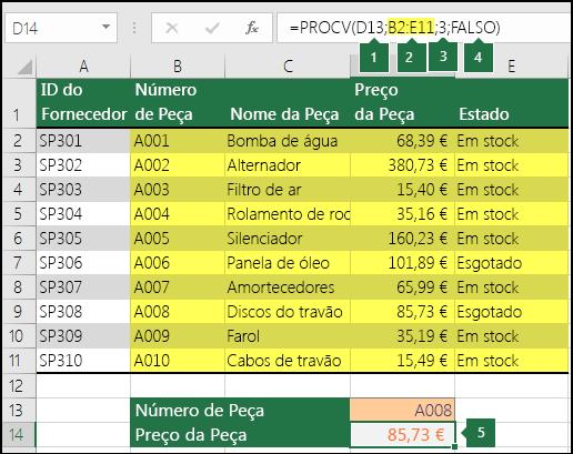Exemplo da função PROCV