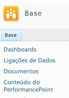 As listas e bibliotecas do SharePoint disponíveis são listadas no canto superior esquerdo do site SharePoint