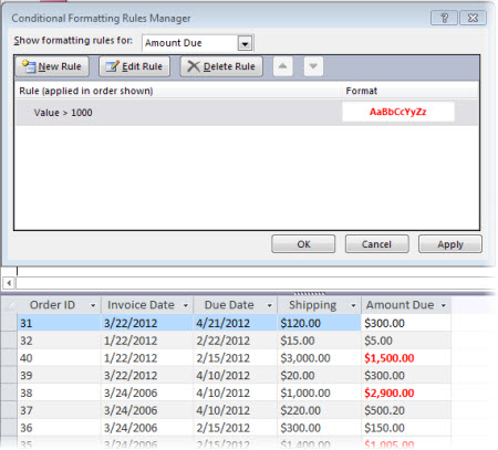 Regra de formatação condicional com o formulário em vista de esquema com a formatação aplicada.