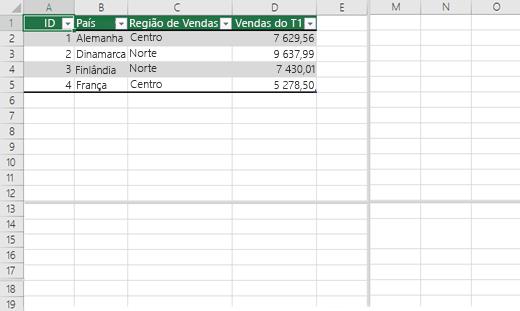 Dividir painéis numa folha de cálculo do Excel