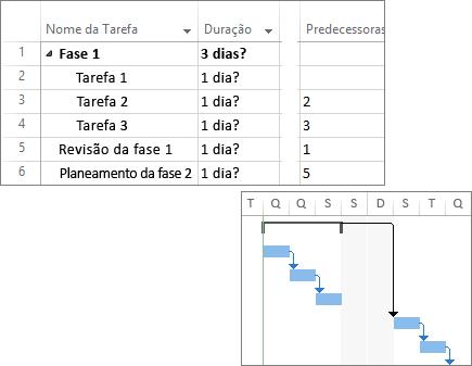 Captura de ecrã combinada de tarefas ligadas num plano de projeto e de um gráfico Gantt.