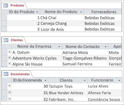 Fragmentos das tabelas Produtos, Clientes e Encomendas