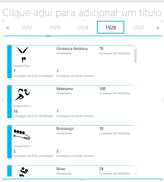 Utilizar a funcionalidade DISPOR EM MOSAICO POR no Power View