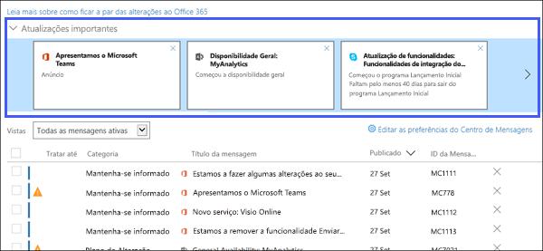 Captura de ecrã: a mostrar os principais atualiza a secção do Centro de mensagem electrónico.