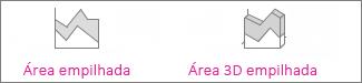Gráficos de áreas empilhadas e de áreas empilhadas em 3D