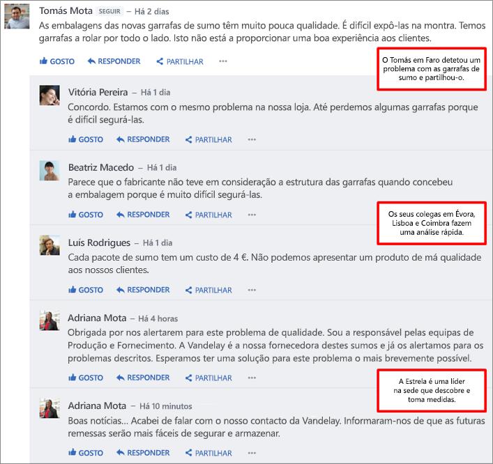 Um exemplo de um tópico de grupo acerca de garrafas com defeito