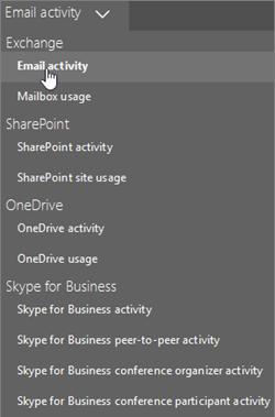 Relatórios no centro de administração – selecionar a atividade de e-mail