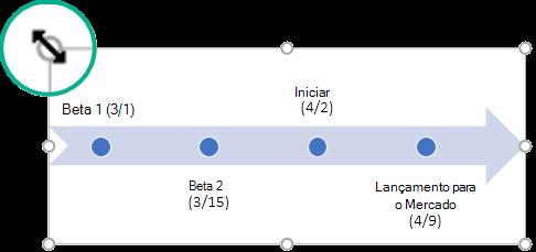 Redimensionar uma linha cronológica