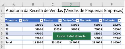 Tabela do Excel com a Linha Total ativada