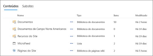 Secção conteúdo na página conteúdos do Site