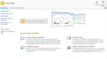 Modelo de site do PerformancePoint, que facilita a obtenção de mais informações sobre os Serviços PerformancePoint e a execução do Designer de Dashboards do PerformancePoint