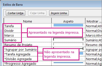 caixa de diálogo formatar estilos de barra com as barras que serão ou não incluídas na impressão