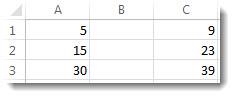 Dados nas colunas A e C numa folha de cálculo do Excel