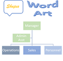 Formas, SmartArt e WordArt