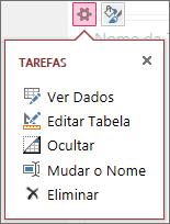 Editar Tabela