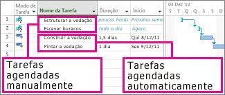 Explicação de tarefas agendadas manualmente e automaticamente