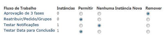 Formulário na página Remover Fluxos de Trabalho