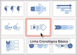 Inserir uma linha cronológica básica