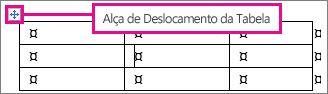 Uma tabela que mostra a alça de deslocamento.