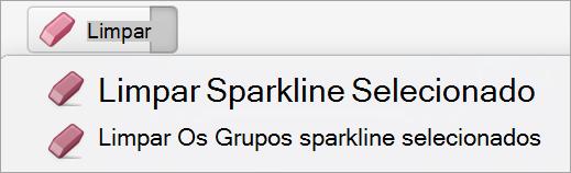 Opções para limpar os gráficos sparkline
