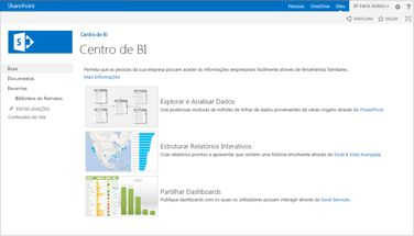 Modelo do Site de Business Intelligence