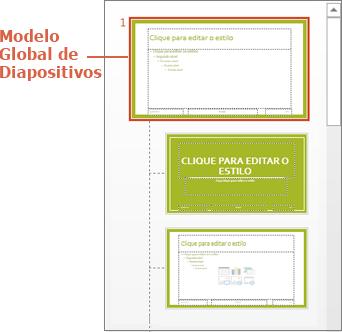 Modelo Global de Diapositivos com esquemas