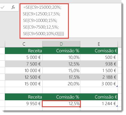 A fórmula na célula D9 é SE(C9>15000;20%;SE(C9>12500;17,5%;SE(C9>10000;15%;SE(C9>7500;12,5%;SE(C9>5000;10%;0)))))