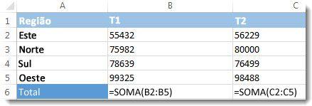 Fórmulas visíveis numa folha de cálculo do Excel