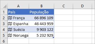 Nova coluna adicionada, os valores provêm do registo ligado