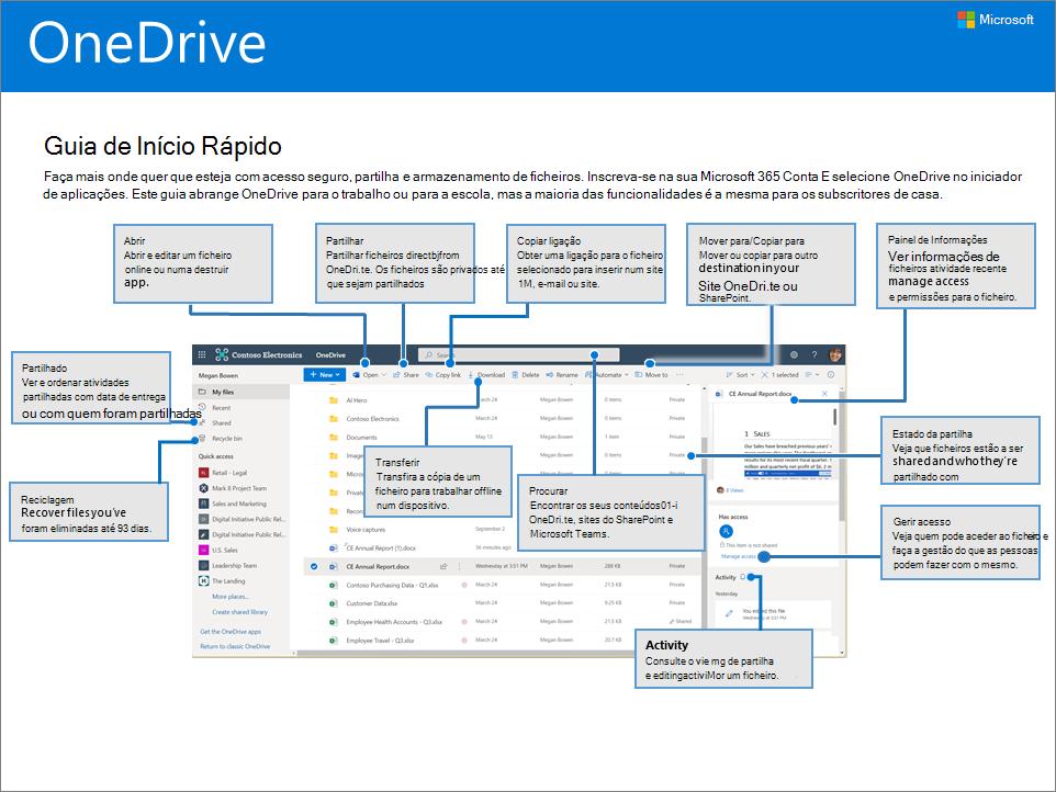Guia de Introdução do OneDrive
