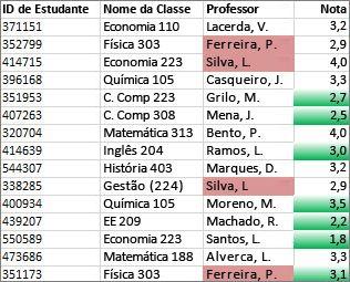 os valores na coluna c que não são exclusivos são cor-de-rosa, os valores exclusivos na coluna d são verdes