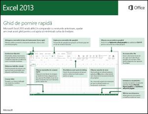 Ghidul de pornire rapidă Excel 2013