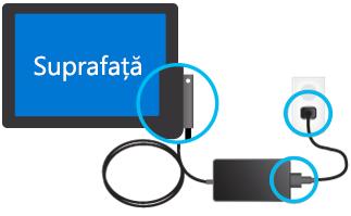 Testarea conexiunilor la încărcătorul USB.