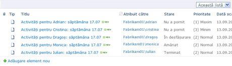 Vizualizări de listă SharePoint Designer