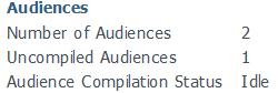 Audiențele necompilat listate în gestionarea profilurilor de utilizator