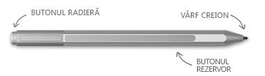 Creion Surface, cu explicații pentru radieră, sfat și clic dreapta pe buton